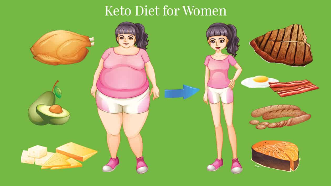 keto diet for women